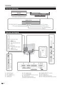 LC-42XL2E/S/46XL2E/S/52XL2E/S Operation-Manual DK - Sharp - Page 6