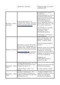 Det europæiske menneske i centrum - historiedidaktik.dk - Page 2