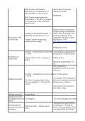 Det europæiske menneske i centrum - historiedidaktik.dk - Page 3