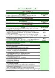 Adózási határidők - 2012. november hónap