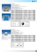 Stehleuchte GRETA – Indoor/Outdoor - IP65 - Shoplight - Seite 5