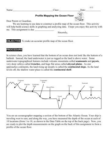 Mapping The Ocean Floor Worksheet Page 1
