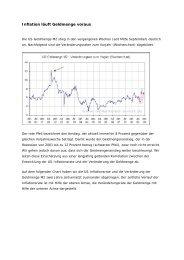 Inflation läuft Geldmenge voraus