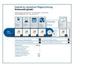 1,0 - Diakonie im Oldenburger Land