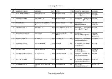 RE ACCOMPAGNATORI 2011.pdf - Bollettino Ufficiale della ...