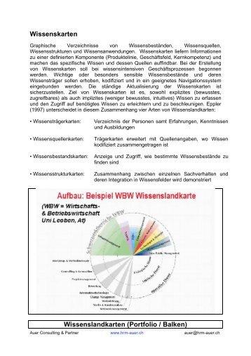 Wissenslandkarten - Auer Consulting & Partner