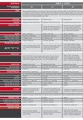 documentation - Lindner Traktoren - Page 5