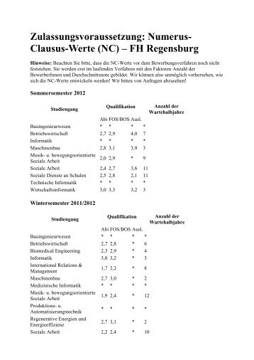 Grenzwerte in den nc studieng ngen an bayerischen for Psychologie nc werte