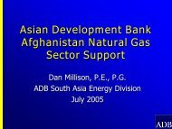 Asian Development Bank Afghanistan Natural Gas Sector Support