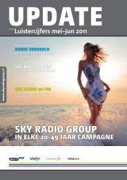 Marktaandeel 20-49 jaar - Sky Radio Group