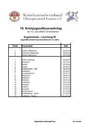 Ergebnislisten Kreisjugendfeuerwehrtag 2009 - KFV-OSL