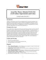Download datasheet for : Mouse Albumin ELISA Kit - antibodies ...