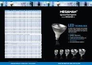 Megaman LED