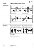 Flödesregulator med inbyggd reglerventil (PN 16) AVQM – retur ... - Page 3