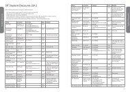 SIT Student Discounts 2012