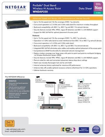 ProSafe® Dual Band Wireless-N Access Point Data Sheet ... - Netgear