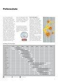 Insektenschutz Pollenschutz - Page 5
