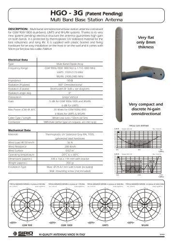 Owners Manual for Shure 550L Desktop Base Station