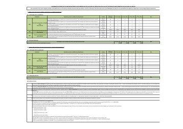 (i) Informação sobre os objetivos de desempenho registados ... - Zon