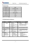 Lataa käsikirja / asennusohje - Microdata Finland Oy - Page 6