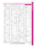 index - Seite 5