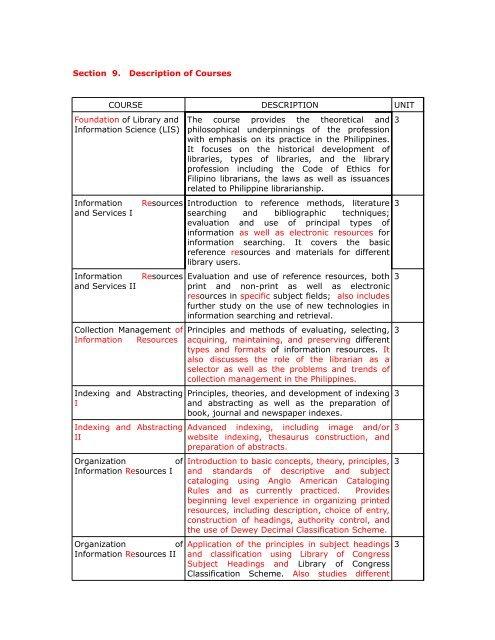 Section 9  Description of