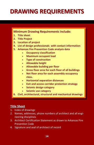 Drawing Requirements