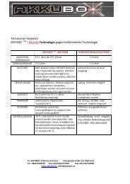 Technischer Vergleich - AKKUBOX