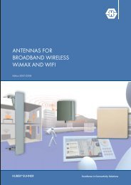 ANTENNAS FOR BROADBAND WIRELESS WiMAX AND WIFI