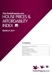 Findaproperty.com House Prices and Affordability Index March 2011