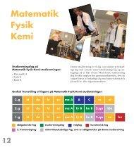 Matematik-Fysik-Kemi - Christianshavns Gymnasium