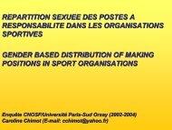 Caroline CHIMOT - EWS European Women and Sport