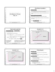 G&T Kap. 6 - 6 slides pr. side - Ezben.dk