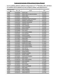 Commercial Assistant I/II Recruitment (Jaipur Discom)