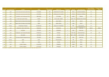 Real Estate Page English 6-2012.xlsx