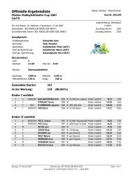 Offizielle Ergebnisliste