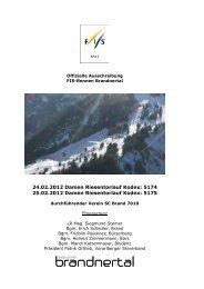 Ausschreibung Fis Damen Rennen Brandnertal 24 2 212.pdf