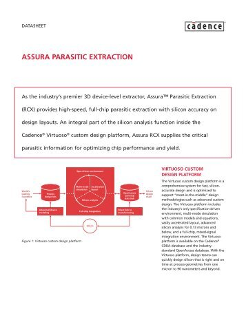 Assura Parasitic Extraction - Cadence - Cadence Design Systems