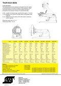 ESAB 250-35000 AHMA Positioners for lifting, rotating ... - imosdg.ro - Page 2