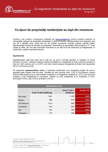 vezi aici analiza imobiliare.ro (.pdf) - Ziua de Cluj