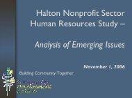 Analysis of Emerging Issues - Community Development Halton