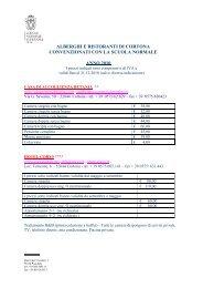 ALBERGHI E RISTORANTI DI CORTONA - Area Download