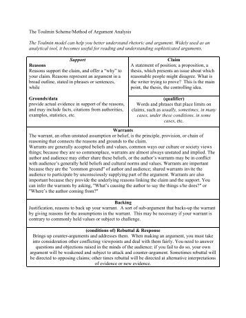 Toulmim Model essay help?