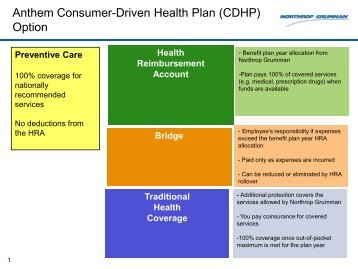 features of private payer and consumer driven health plans Interested in assignment features of private payer and consumer driven health plans bookmark it to view later bookmark assignment features of private payer and consumer driven health plans.