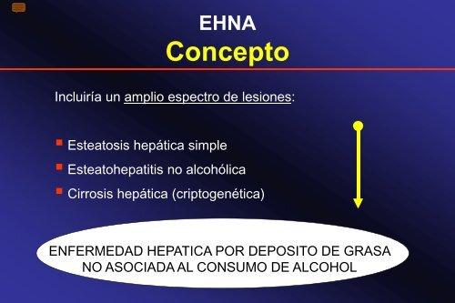 esteatohepatitis no alcoholica - Asociación de Gastroenterología y ...