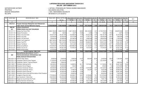Laporan Realisasi Anggaran Bulan September 2012