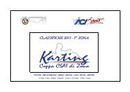 CLASSIFICHE 2013 - 3^ ZONA - ACI Sport Italia