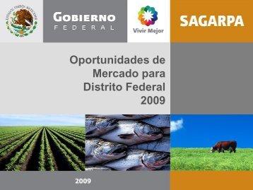 Distrito Federal - Sagarpa