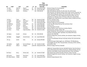 Pala 250 Rider List - MX Sports Pro Racing