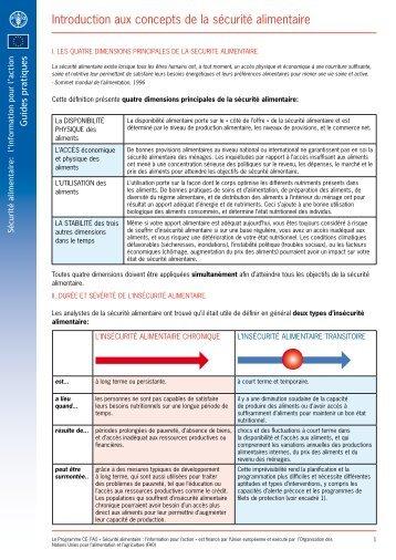 Introduction aux concepts de la sécurité alimentaire - Capacity4Dev